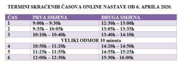 Obavijest o izvođenju online nastave od 06.04.2020.